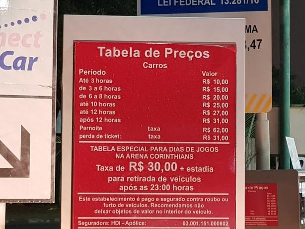Arena Corinthians oferece sete estacionamentos para os torcedores ... d54065d2d1510