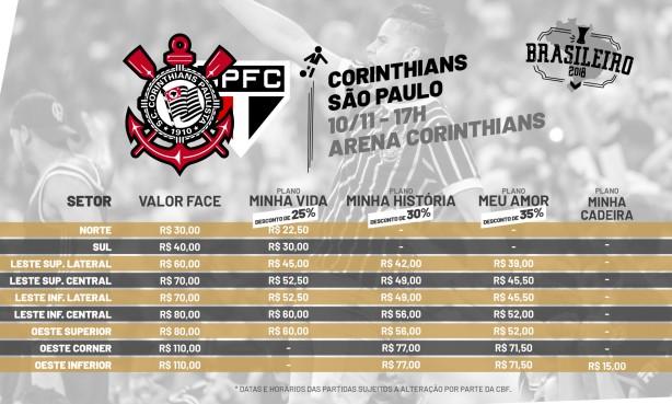 Corinthians inicia venda de ingressos para clássico contra o São Paulo 863982f3d3a73